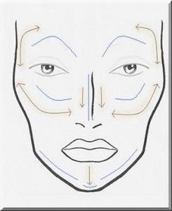 makeup-cosmetics-contouring-contour