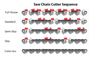 Chain Sequence 2.png