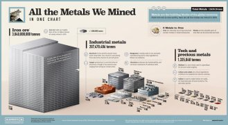 All-the-Metals-We-Mined.jpg