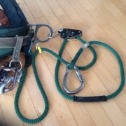 What type of lanyard would you suggest