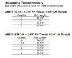 Streamline Wire Inventory.jpg