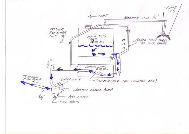 header tank schematic