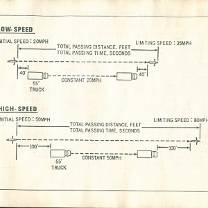 1980 S Owners Manual Page 75