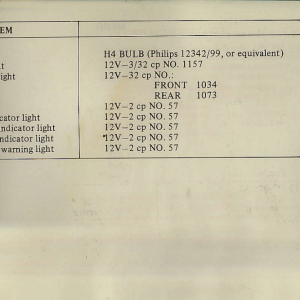 Owners Manual- 1981 GL1100 Interstate bulb listing