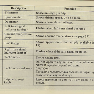 Owners Manual- 1981 GL1100 Interstate Page 17