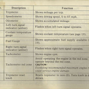 Owners Manual- 1982 GL1100 Interstate Page 17