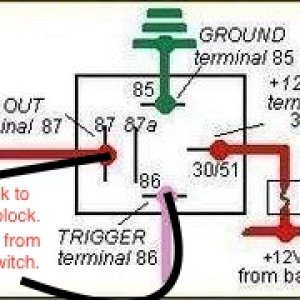 Relay in between fuse block and ignition switch
