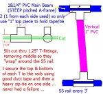 PVC-Aframe.jpg