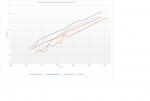 Parker Prop Performance Graph.png