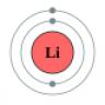 lithiumlikable