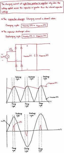 Rectifier Capacitor Charging Current (1).jpg