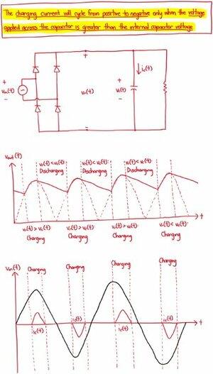 Rectifier Capacitor Charging Current (2).jpg