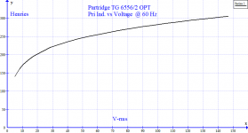 Partridge OPT H vs V.png