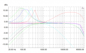 HE69 Low Band Graphs.png