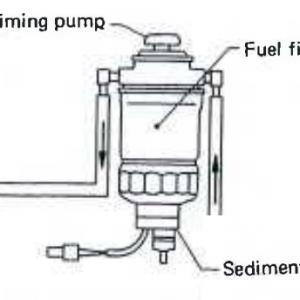Fuel_prep