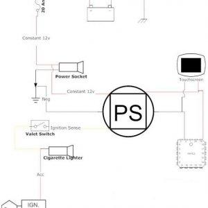 Power Diagram.