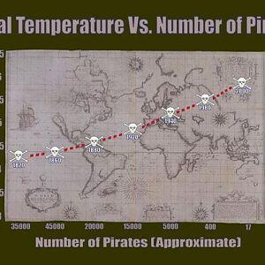 Pirates Are Good