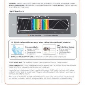 CND Lamp Facts