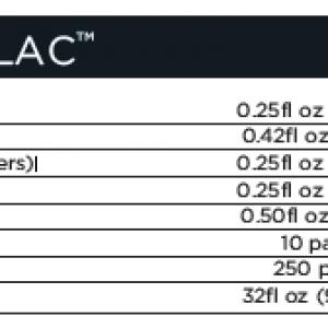 CND Shellac services per container