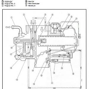 Carb section view